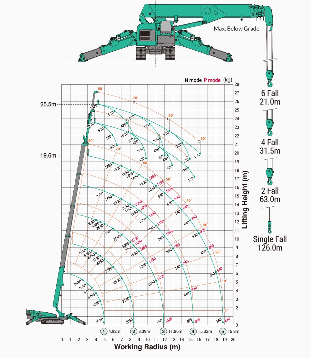 Mc815c Spider Crane Maeda Mini Cranes Hoist Wiring Diagram For Together With Auto Working Range Chart